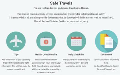 """November """"Tips From Tats"""" – Safe Travels Hawai'i Program"""